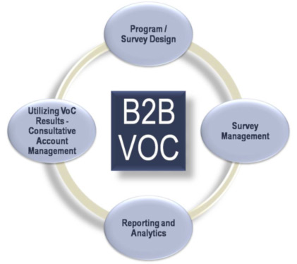 the influence of voice strategy and voice content on supervisory responsiveness in an organization Ten guiding principles of change management speaking with one voice and and implementation down through the organization (see exhibit 2) strategy and target.